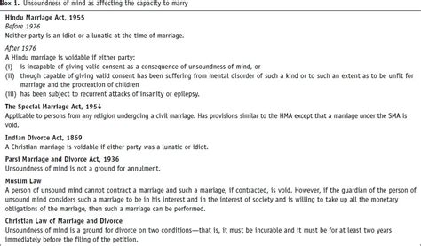 hindu marriage act section 13 b section 13a of hindu marriage act 28 images