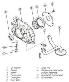 mazda b2000 wiring diagram repair manuals and image wiring diagrams