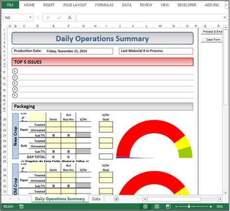 daily dashboard template daily production dashboard by oxfactor microsoft excel