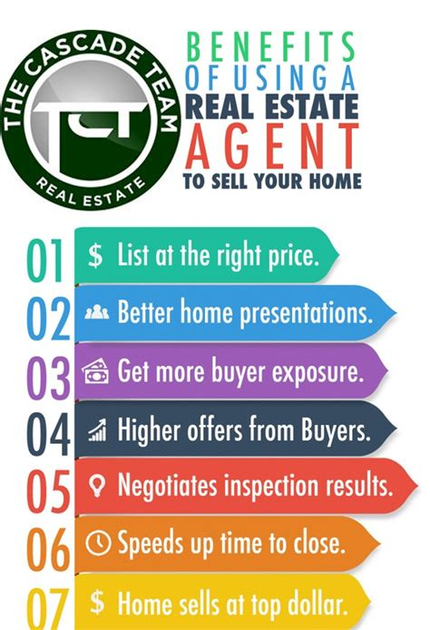 6 reasons you should never buy or sell a home without an top reasons you should never buy or sell without an agent