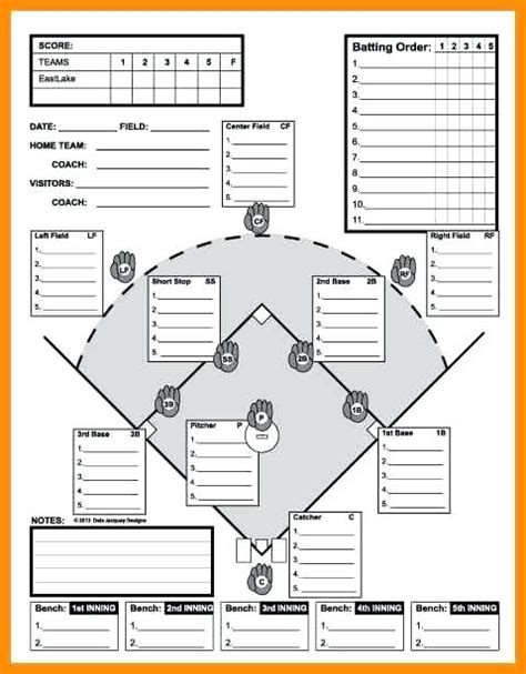 baseball fielding lineup template charming softball lineup card template gallery