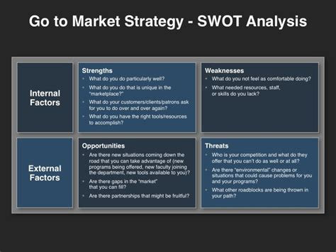 ppc strategy template go to market strategy swot analysis infographics