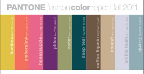 What Is The Hottest Color | fall fashion forward your home with color kreative koncepts