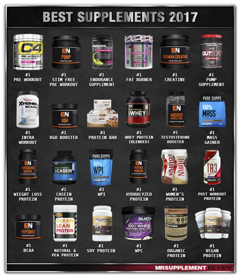 best home products 2017 28 images top 2017 trends intra workout supplements 2017 eoua blog