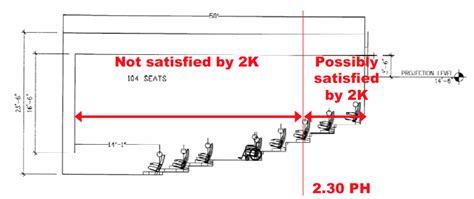 ocine granollers entradas es realmente distinto el 4k t 233 cnica para audiovisuales