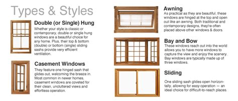 Types Of Home Windows Ideas Best Types Of House Windows Design Window Styles More Replacement Window Styles Window Design