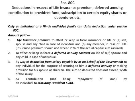 Deduction Section 80ccg by Deductions From Gross Total Income Section 80c To 80
