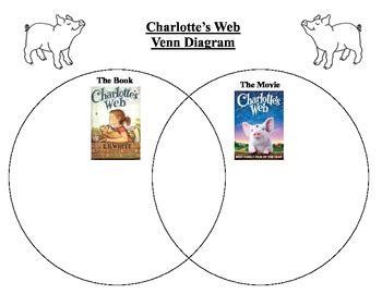 venn diagram in subject s web venn diagram by title teachers