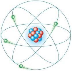 modelo atmico de rutherford wikipedia beatequipociencias explicaci 243 n de los fen 243 menos