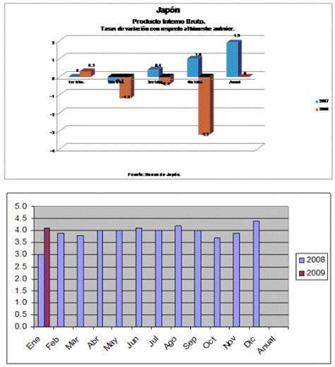 bonos del gobierno facebookcom bonos del gobierno facebook newhairstylesformen2014 com