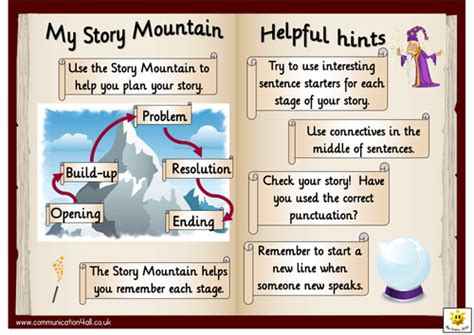 tes new year story resources story mountain resource collection by bevevans22