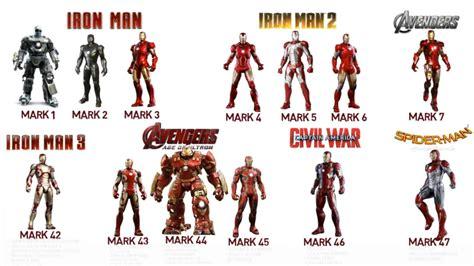 mcu ironman suits comparison comic suits