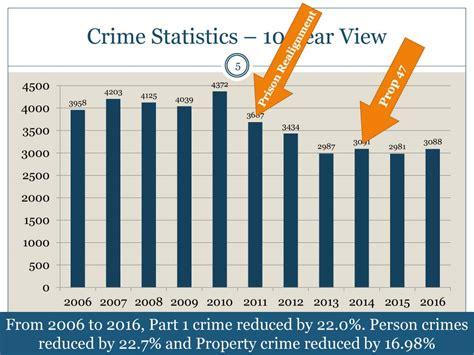 true crime 2017 homicide true crime stories of 2017 annual true crime anthology volume 2 books statistics slides citrus heights chief annual