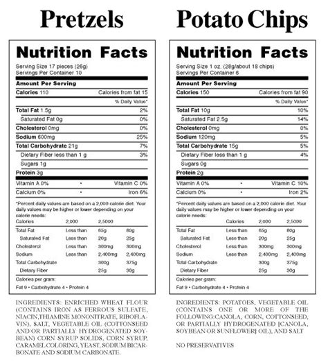 printable nutrition labels 1000 images about health on pinterest food labels