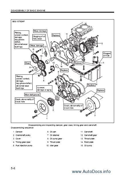 small engine repair manuals free download 1998 mitsubishi challenger parking system mitsubishi s6s t diesel engine service manual repair