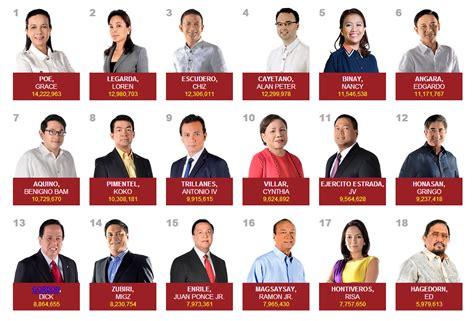 list of senatorial candidates 2016 election philippines list of senatorial candidates 2016 election philippines