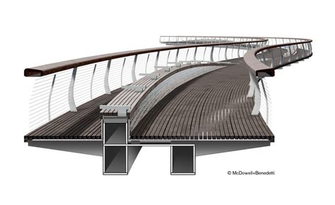 bridge structures design criteria version 6 0 very thin long span pedestrian bridges google search