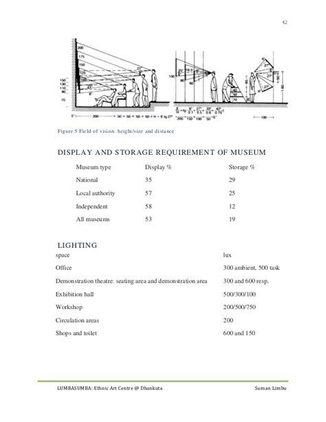 Bu Mba Application Requirements by Thesis 2014 Lumbasumba Ethnic Centre Dhankuta Suman