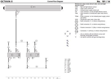 skoda octavia wiring diagram pdf free wiring