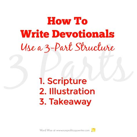 devotion why i write 0300218621 how to write devotionals use a 3 part structure