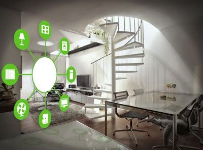 how to get started with home automation