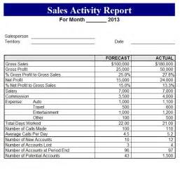 Daily Sales Report Sample Sales Report Template Images