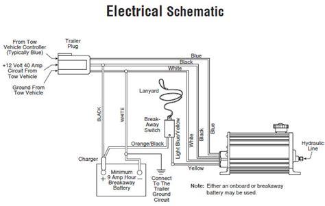 axle diagram wiring diagram schemes