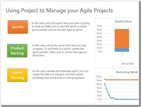 microsoft project 2010 agile template agile microsoft project plan