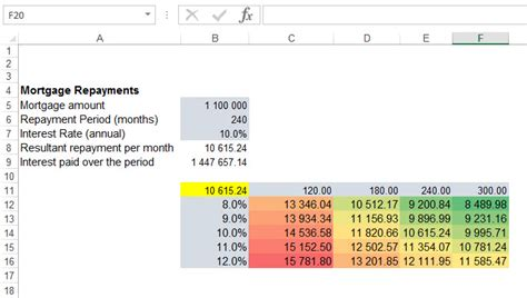 two variable data table excel data table all same values auditexcel co za