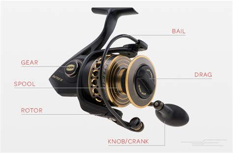 fishing rod parts diagram fishing reel parts diagram fishing best free home