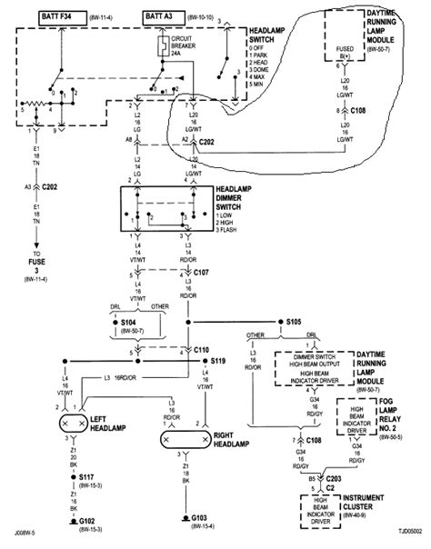 jeep yj headlight switch wiring diagram jeep transmission