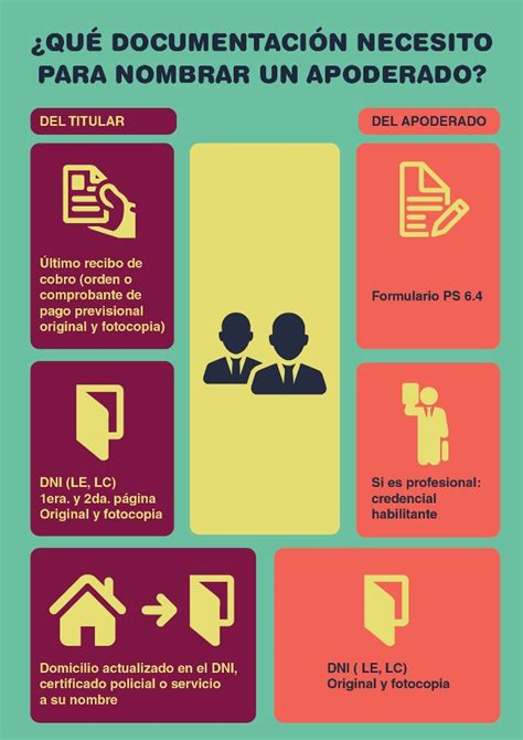 aumento cooperativas 2016 newhairstylesformen2014 com aumento para jubilados y pensionados del ivss y la autos