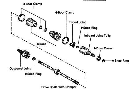 diagram exle problems location of cv joint location free engine image for user manual