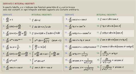 integrali tavola formule matematiche integrali indefiniti