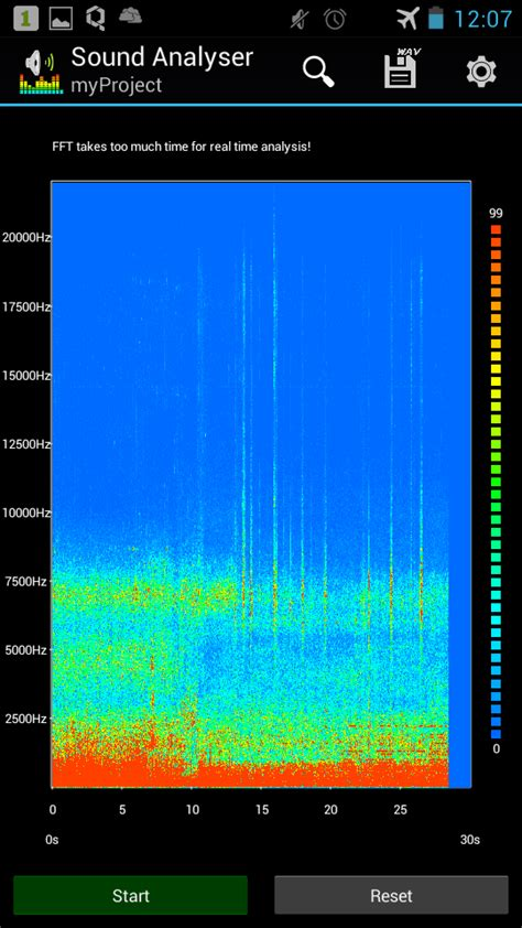room analyzer app sound analyzer pro app detected near ultrasound by my ears in my room and at the badbios