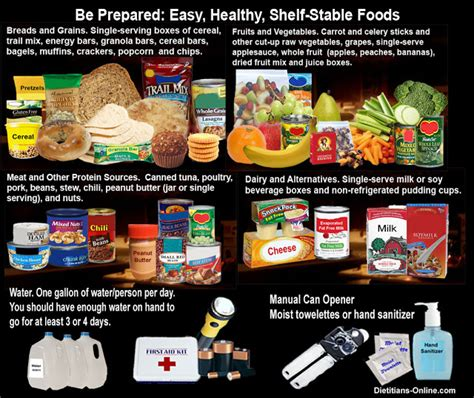 Shelf Stable Food List by Dietitians Home Food Safety When The Power