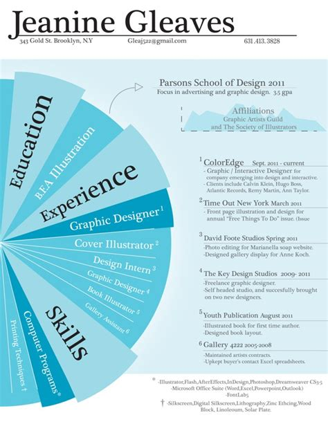 6 inspiring exles of infographic design bonus video 10 inspiring infographic resumes career sherpa