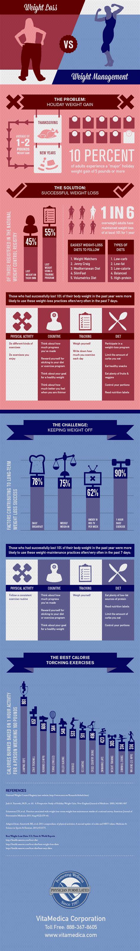 weight management vs weight loss weight loss vs weight management ilostmyweight