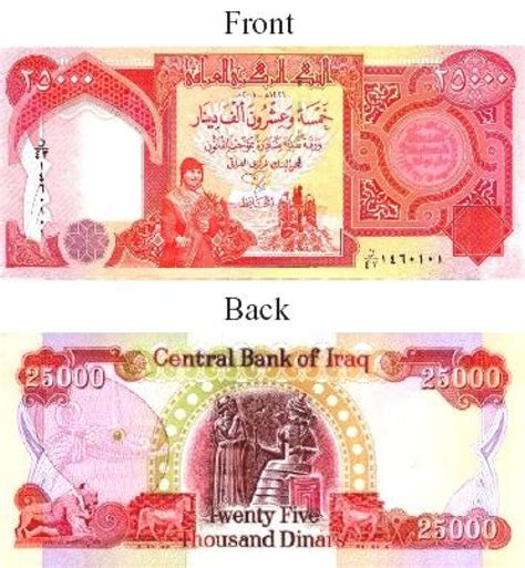 is the iraqi dinar worthless paper or maker of photos is buying 1 million iraqi dinar a wise move stripes