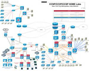 network diagrams highly rated by it pros techrepublic diy business card design tips creating your own business