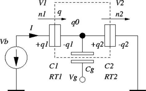 single electron transistor gate voltage 2 8 single electron transistor