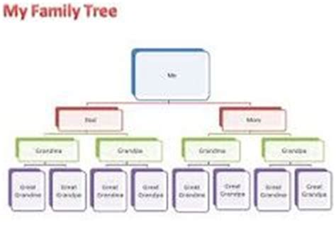 family trees printable family tree and family tree