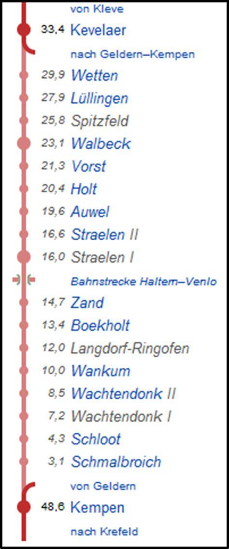 Baufirmen In Der N He by Nordrhein Westfalen I Schmalspurbahnlexikon Deutschland