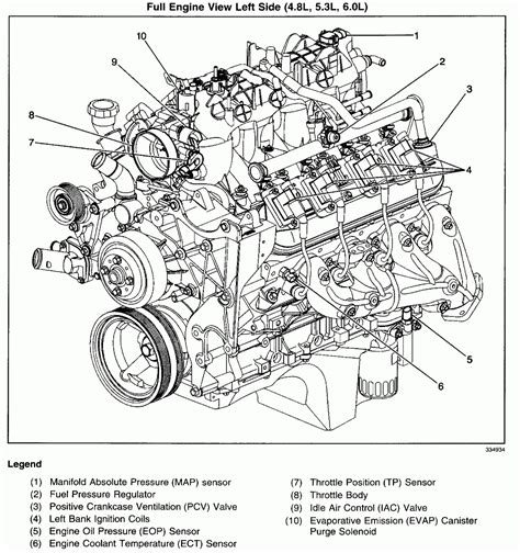 2002 chevy tahoe engine diagram 2002 chevy tahoe engine diagram diagram chart gallery