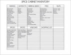 kitchen tip a well stocked spice cabinet eats