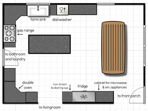 Size Of Kitchen Island by Our Kitchen Floor Plan A Few More Ideas Andrea Dekker
