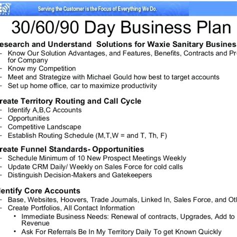 30 60 90 plan exles template 30 60 90 day management plan template gallery template