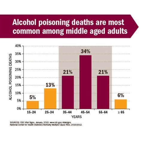 energy drink related deaths poisoning kills six in the us each day