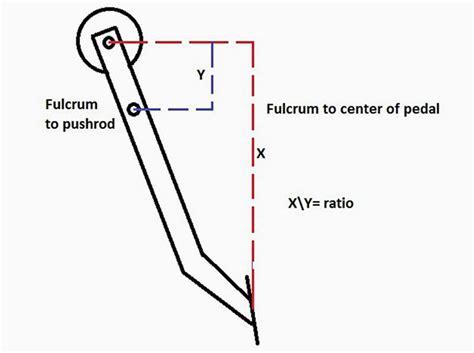 diagram ratio how to measure brake pedal ratio