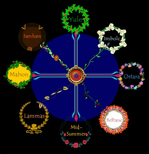 the modern witchcraft guide to the wheel of the year fromâ samhain to yule your guide to the wiccan holidays books wheel lds families celebrating the seasons the